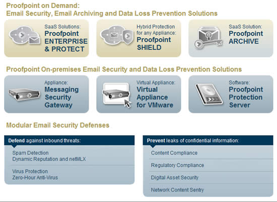 M.Tech! Your Preferred i-Security Partner